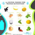 12 Super Foods rétention d'eau