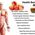 15 Services de santé d'Apple