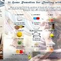 21 remèdes maison pour traiter avec des pellicules