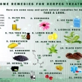 21 remèdes maison pour le traitement de l'herpès
