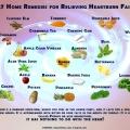 27 remèdes maison pour soulager les brûlures d'estomac rapide