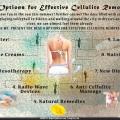 9 Options pour efficace Suppression de la cellulite