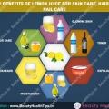 Avantages de beauté de jus de citron pour les soins de la peau, soins capillaires, soins des ongles