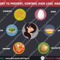 Meilleur régime pour prévenir, contrôler la perte de cheveux / la chute des cheveux