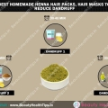 Meilleurs packs de cheveux de henné maison, masques capillaires pour réduire les pellicules