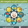 Meilleurs conseils pour le visage maison blanchiment