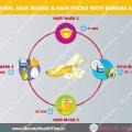 Masques et les cheveux de cheveux naturels bricolage packs avec la banane à la maison