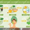 Masques pour le visage de concombre naturel maison et masques