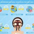 Masques de beauté naturels faits maison pour la peau sèche