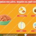 Homemade lentilles rouges / Masoor gommages corporels dal
