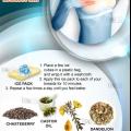 Comment faire face à la douleur de poitrine