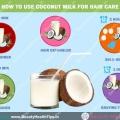 Comment utiliser le lait de coco pour le soin des cheveux