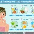 Masques de beauté faits maison naturels pour la peau sèche et sensible