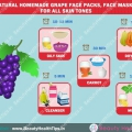 Masques pour le visage de raisin naturels faits maison, des masques pour toutes les carnations