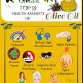 Top 10 des avantages pour la santé de l'huile d'olive