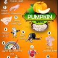 Top 10 des avantages pour la santé de graines de citrouille