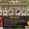 Top 10 des herbes pour la perte de poids