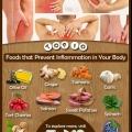 Top 10 superaliments qui empêchent l'inflammation dans votre corps