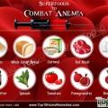 Top 10 superaliments pour lutter contre l'anémie