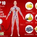 Top 10 superaliments pour abaisser la pression artérielle élevée