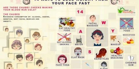 14 façons de perdre du poids de votre visage rapide