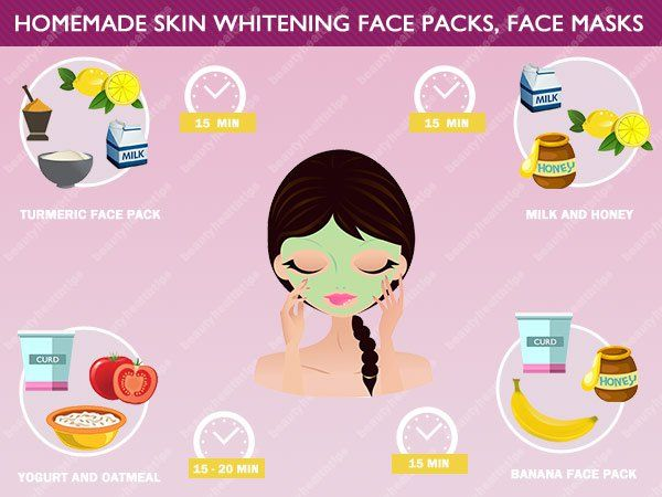 Le masque contre des taches de pigment