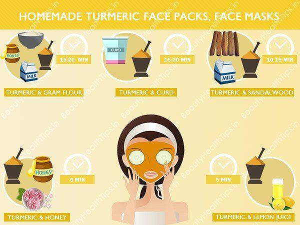 masques de baut curcuma masques pour boutons ou l 39 acn. Black Bedroom Furniture Sets. Home Design Ideas