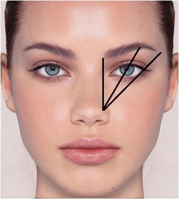 Préférence Comment former vos sourcils pour votre forme de visage AO18