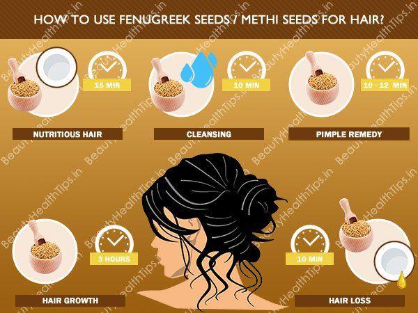 Extrêmement Comment utiliser le fenugrec pour la croissance des cheveux, des  EP54